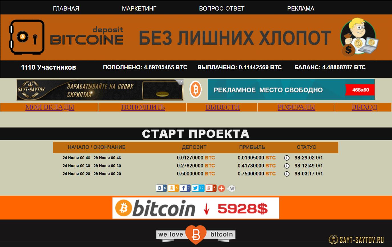 Скрипт удвоитель криптовалюты простые и эффективные стратегии бинарных опционов